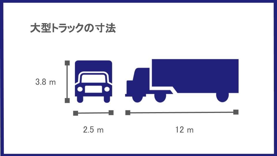 寸法 図 トラック 4t 4tトラックの荷台寸法はどれくらい?大きさや積載量とは!